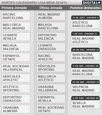 calendrier liga 2010 2011 championnat espagne real madrid fc barcelone ...